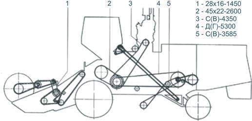 Схема расположения клиновых